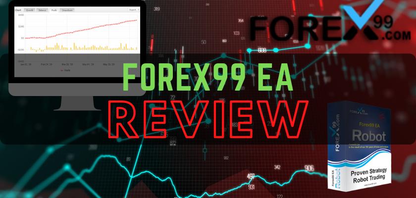 Forex99 EA Review fxcracked.com