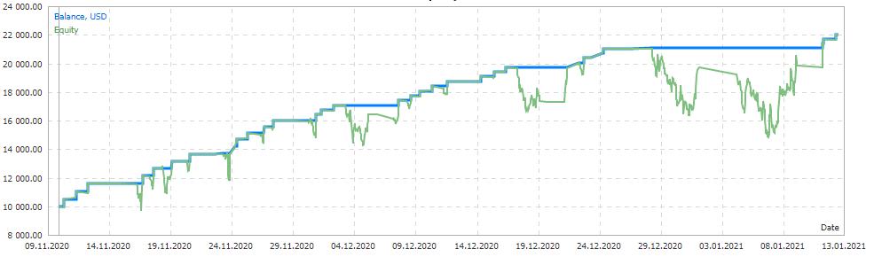 Euro Master Review fxcracked.com