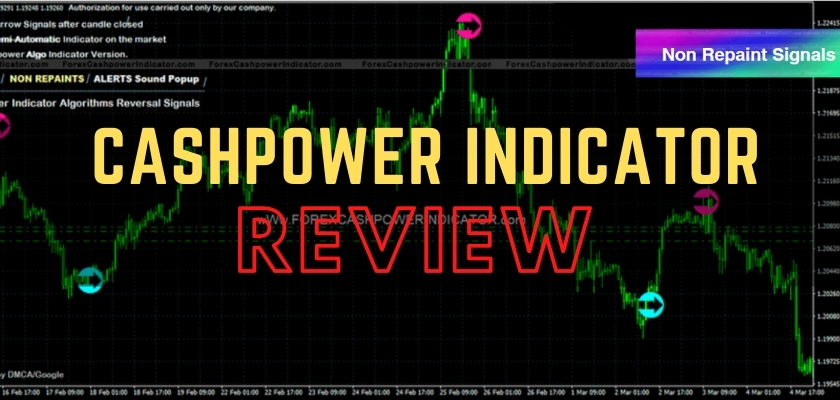 CashPower Indicator fxcracked.com