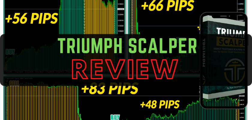 Triumph Scalper indicator fxcracked.com