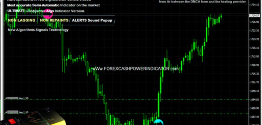 Forex CashPower Indicator ForexCracked.com